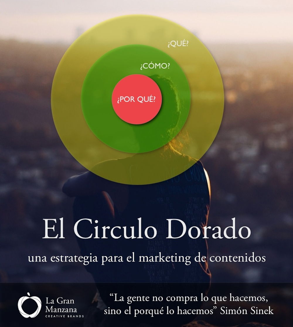 circulo-dorado-marketing-contenidos