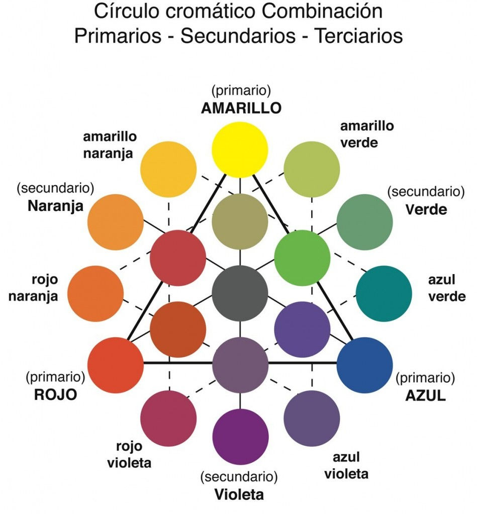 Combinaci n de colores web para vender m s lgm inbound marketing - Todos los colores calidos ...